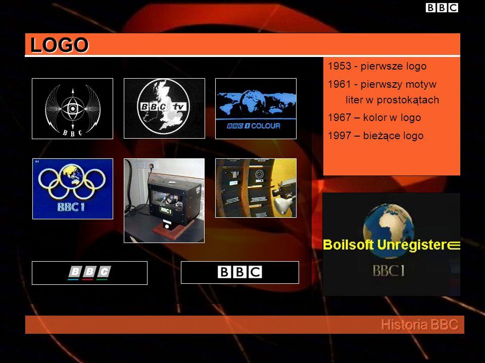 LOGO Historia BBC 1953 - pierwsze logo