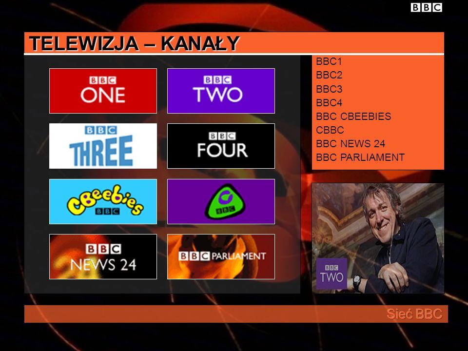 TELEWIZJA – KANAŁY Sieć BBC BBC1 BBC2 BBC3 BBC4 BBC CBEEBIES CBBC