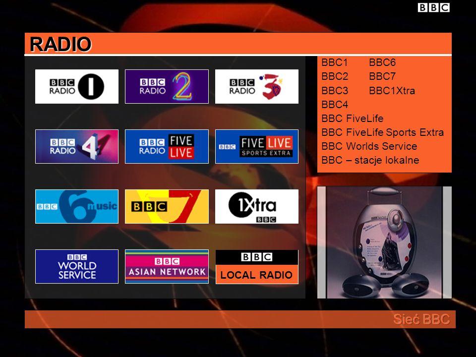 RADIO Sieć BBC BBC1 BBC6 BBC2 BBC7 BBC3 BBC1Xtra BBC4 BBC FiveLife