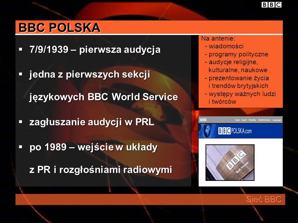 BBC POLSKA 7/9/1939 – pierwsza audycja