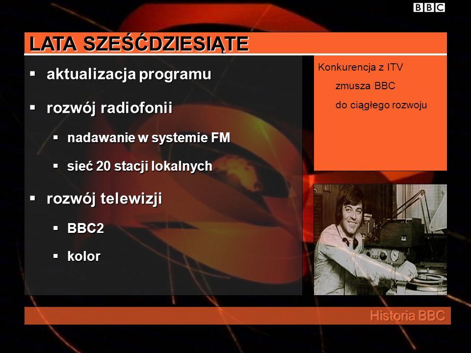 LATA SZEŚĆDZIESIĄTE aktualizacja programu rozwój radiofonii