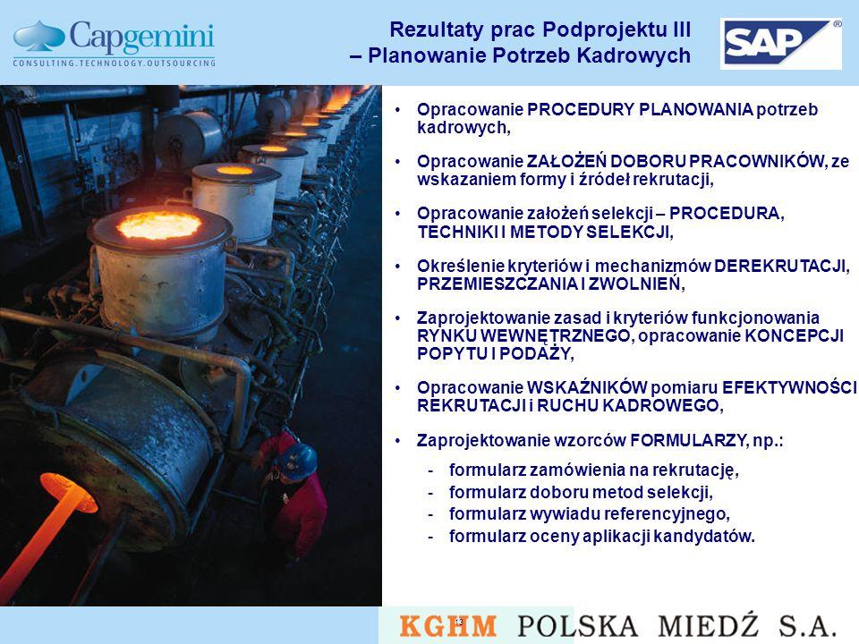 Rezultaty prac Podprojektu III – Planowanie Potrzeb Kadrowych