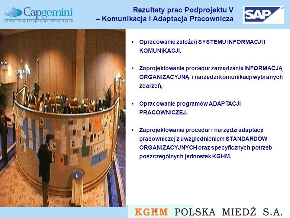 Rezultaty prac Podprojektu V – Komunikacja i Adaptacja Pracownicza