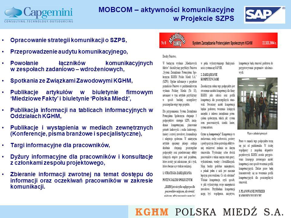 MOBCOM – aktywności komunikacyjne w Projekcie SZPS