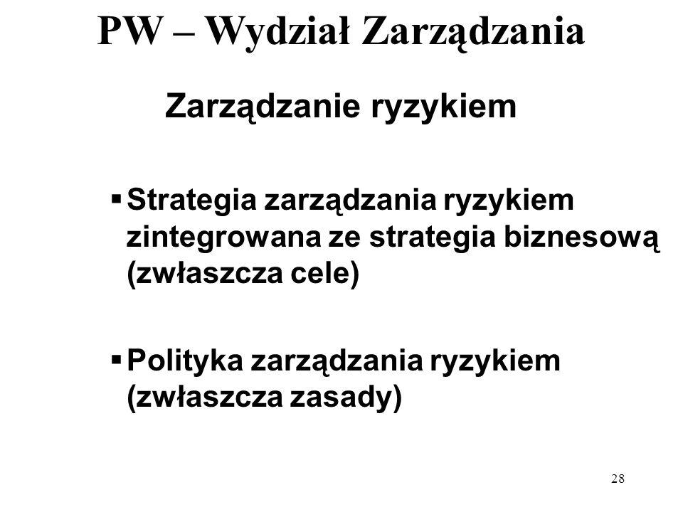 Zarządzanie ryzykiem Strategia zarządzania ryzykiem zintegrowana ze strategia biznesową (zwłaszcza cele)