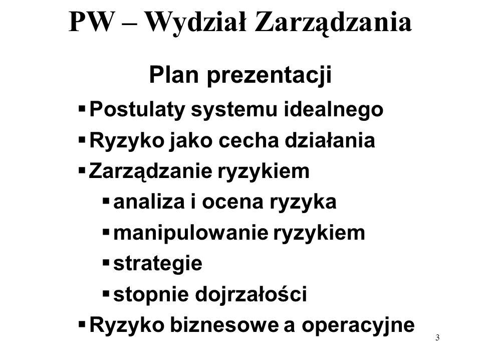 Plan prezentacji Postulaty systemu idealnego