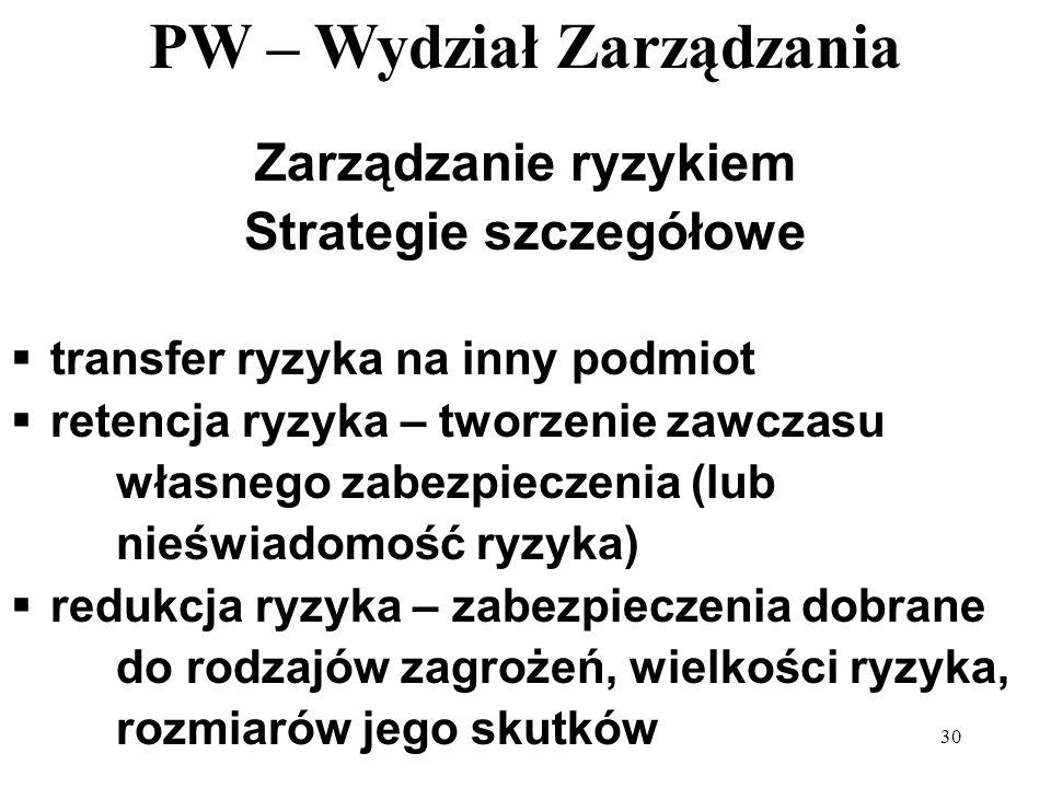 Strategie szczegółowe