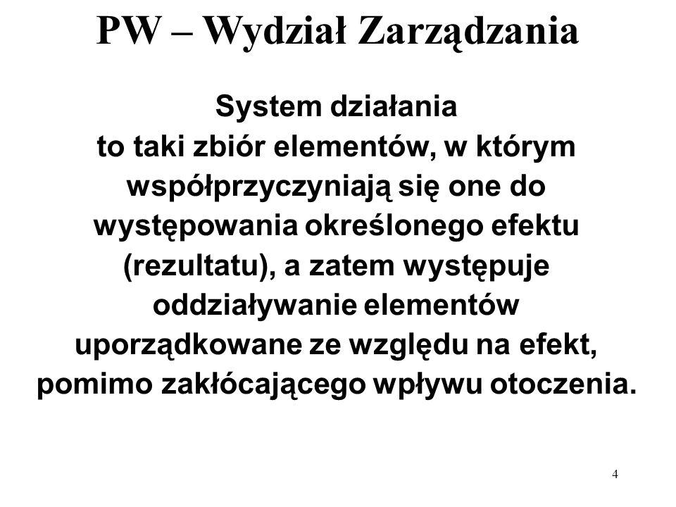 System działania