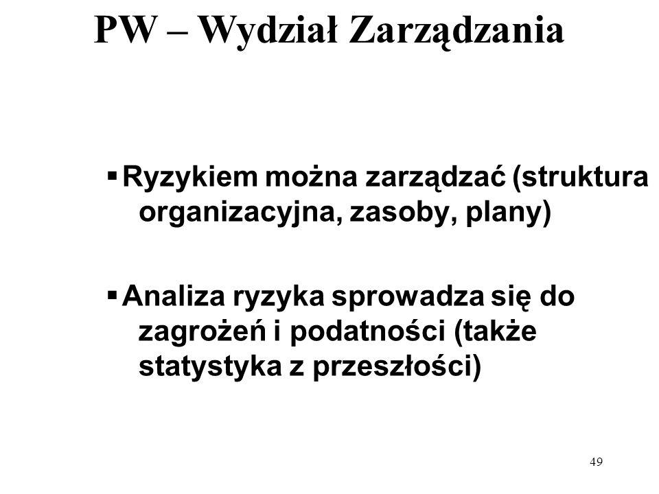 Ryzykiem można zarządzać (struktura organizacyjna, zasoby, plany)