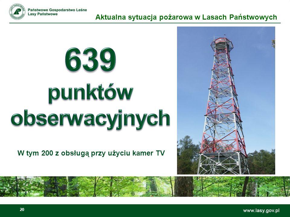 639 punktów obserwacyjnych