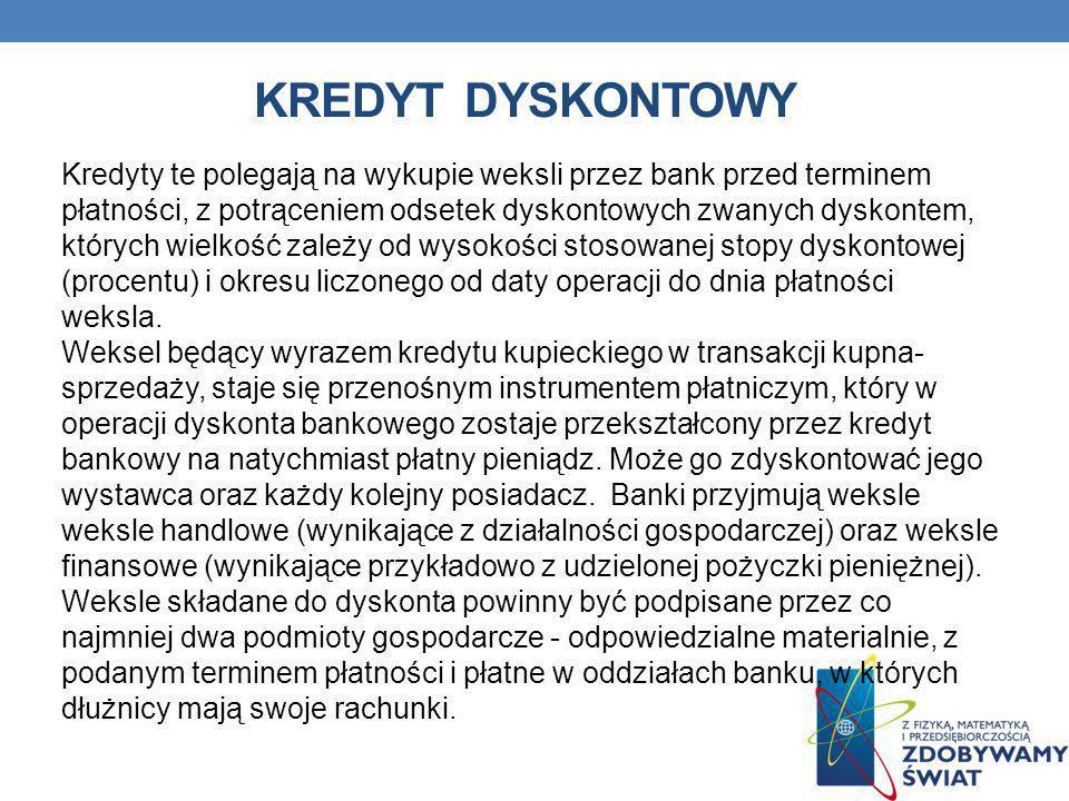 Kredyt dyskontowy
