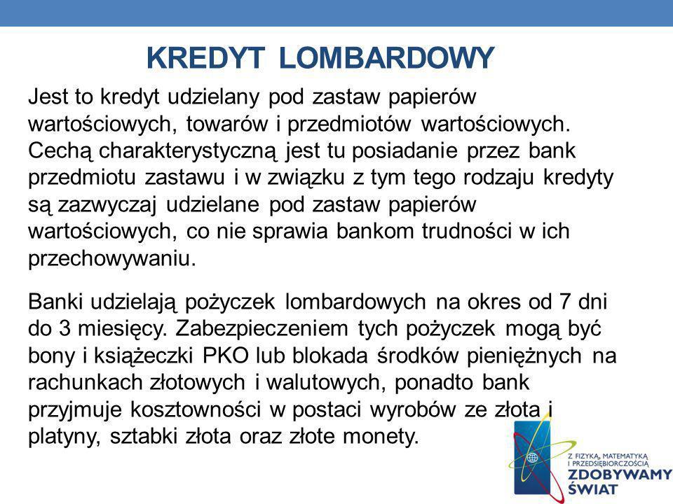Kredyt lombardowy