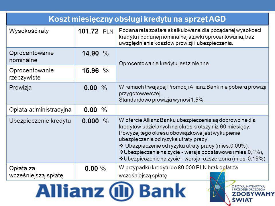 Koszt miesięczny obsługi kredytu na sprzęt AGD
