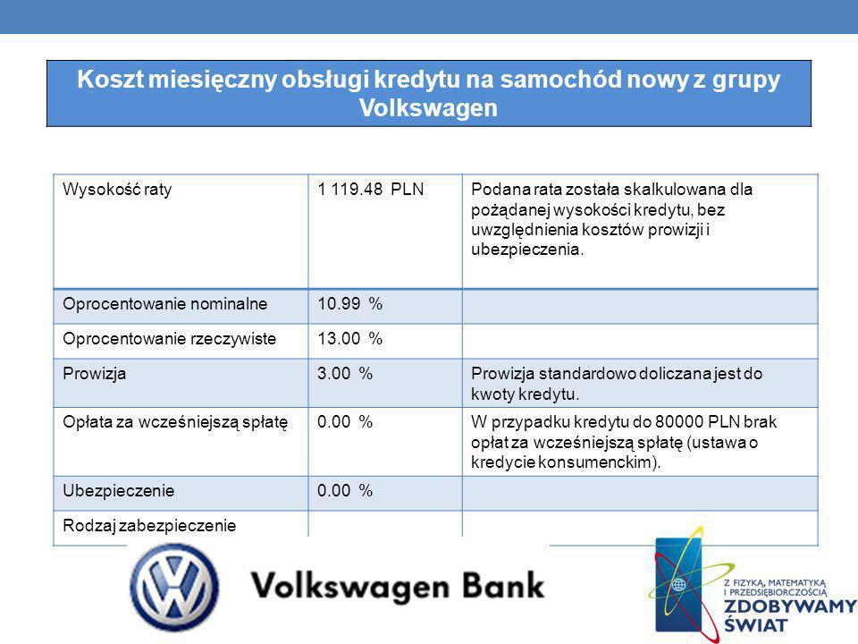 Koszt miesięczny obsługi kredytu na samochód nowy z grupy Volkswagen