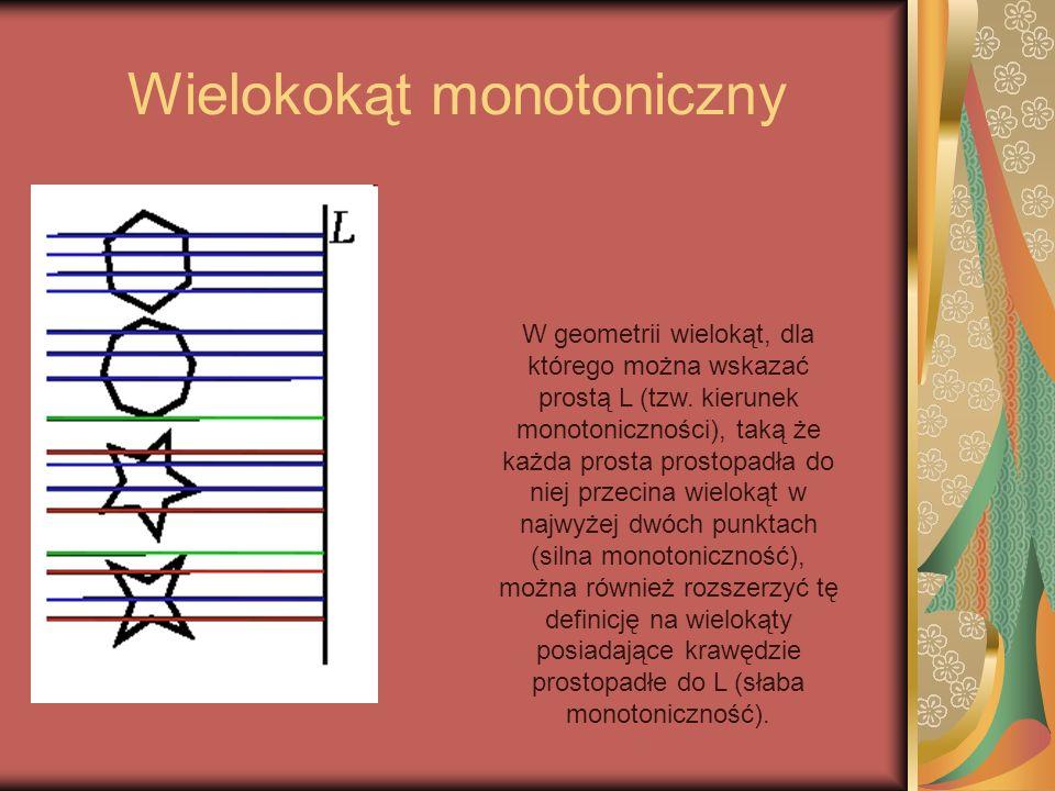 Wielokokąt monotoniczny