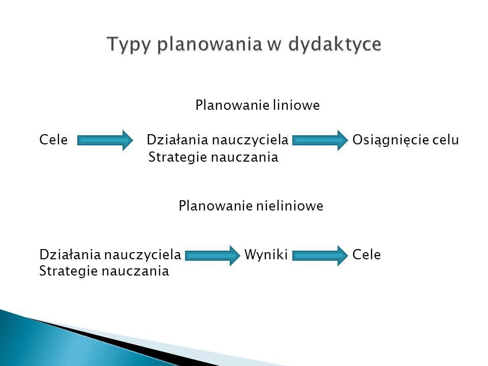 Typy planowania w dydaktyce