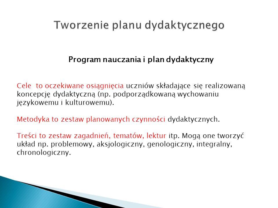 Tworzenie planu dydaktycznego