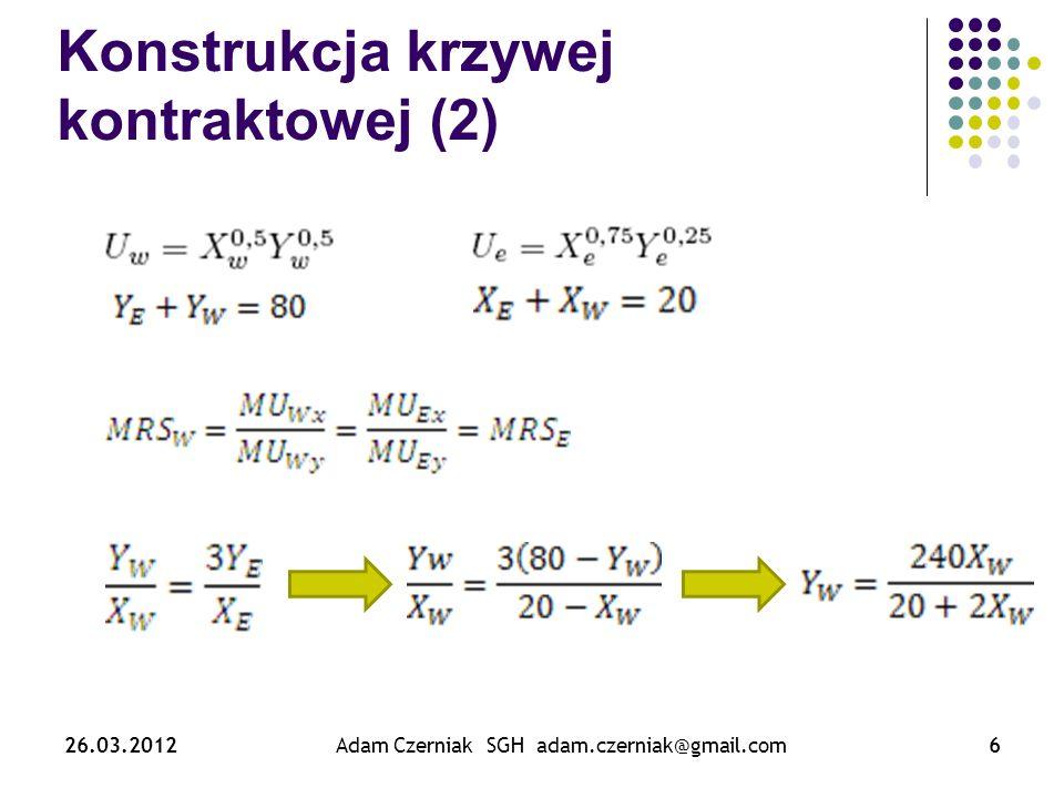 Konstrukcja krzywej kontraktowej (2)