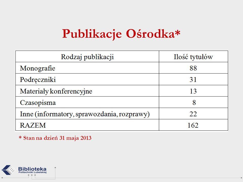 Publikacje Ośrodka* * Stan na dzień 31 maja 2013