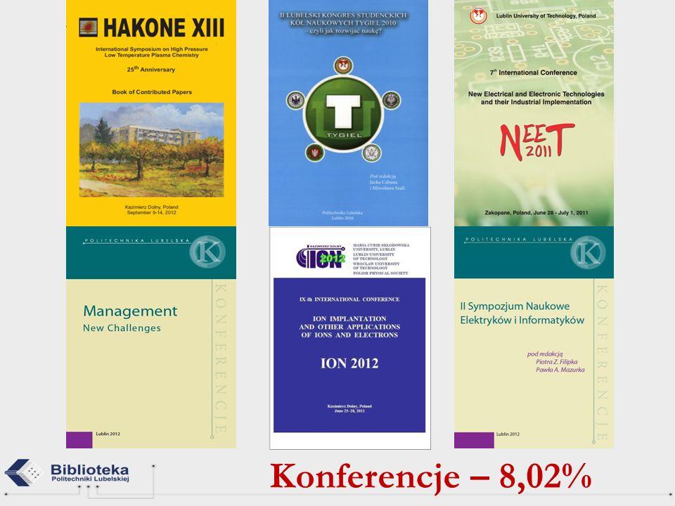 Konferencje – 8,02%