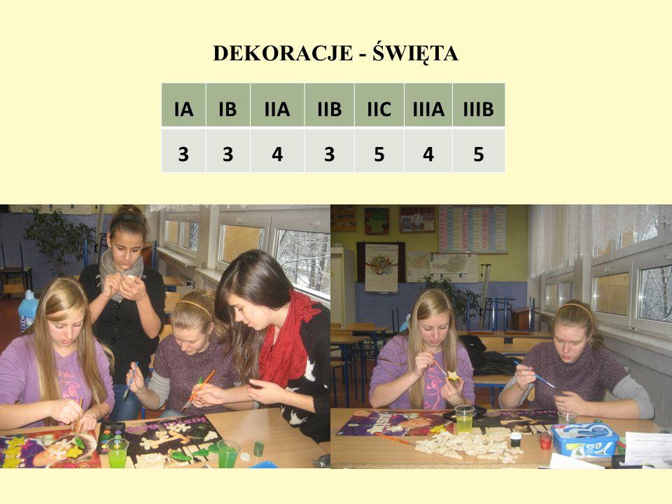 DEKORACJE - ŚWIĘTA IA IB IIA IIB IIC IIIA IIIB 3 4 5