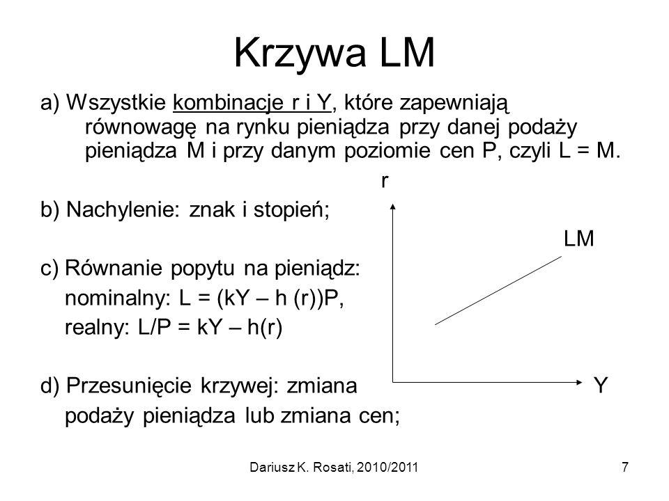 Krzywa LM