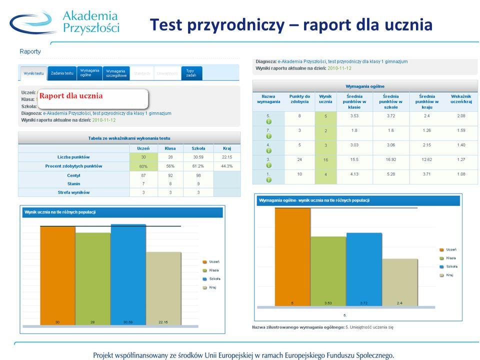 Test przyrodniczy – raport dla ucznia