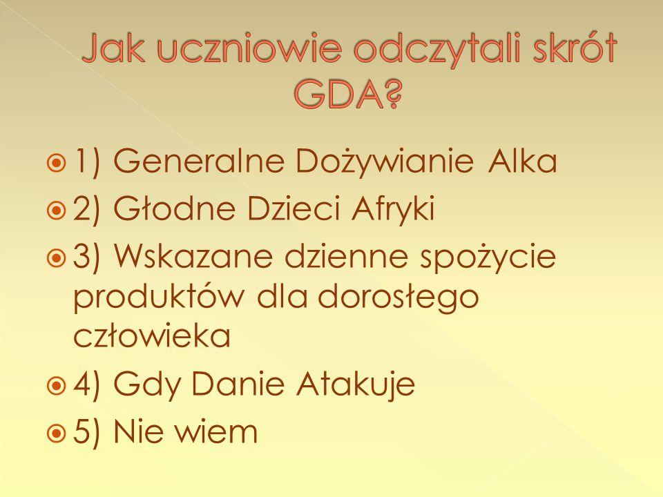 Jak uczniowie odczytali skrót GDA