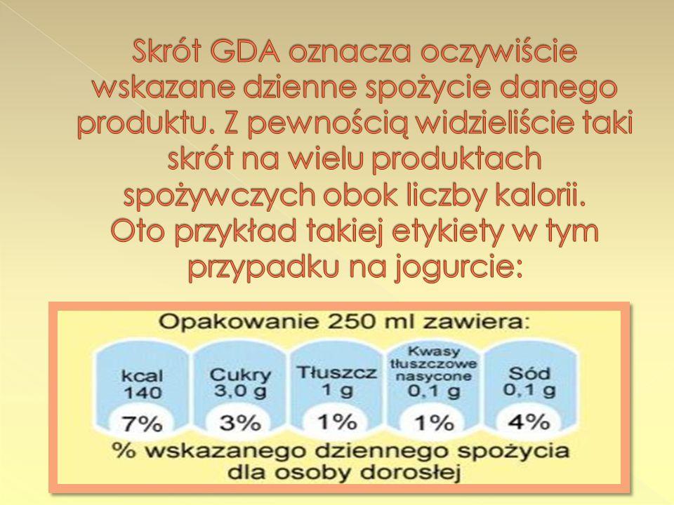 Skrót GDA oznacza oczywiście wskazane dzienne spożycie danego produktu