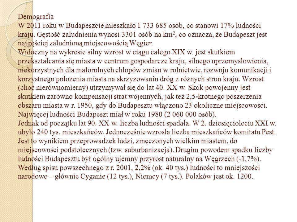 Demografia W 2011 roku w Budapeszcie mieszkało 1 733 685 osób, co stanowi 17% ludności kraju.