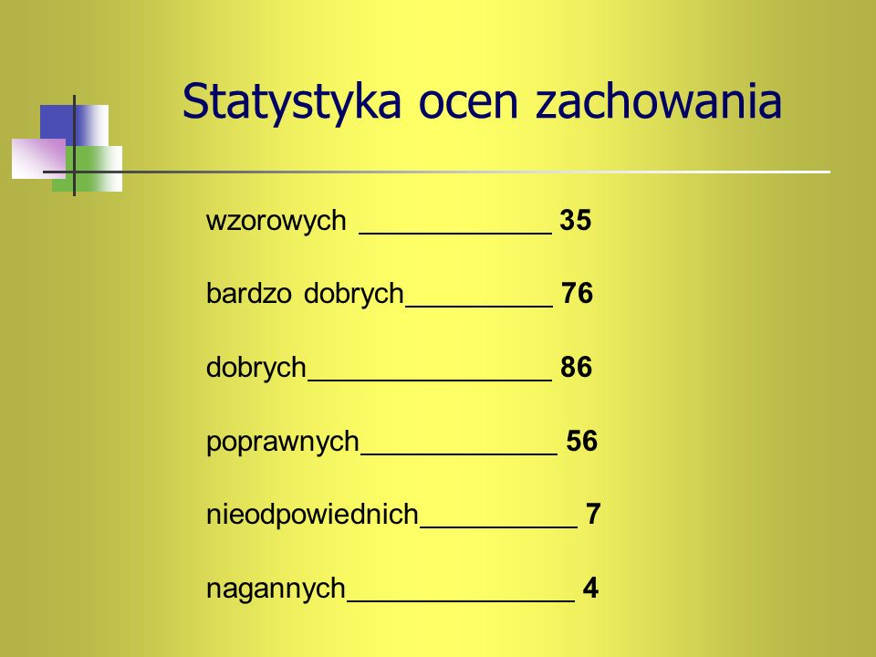 Statystyka ocen zachowania