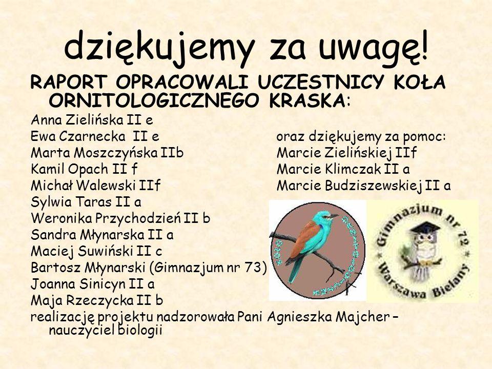 dziękujemy za uwagę! RAPORT OPRACOWALI UCZESTNICY KOŁA ORNITOLOGICZNEGO KRASKA: Anna Zielińska II e.