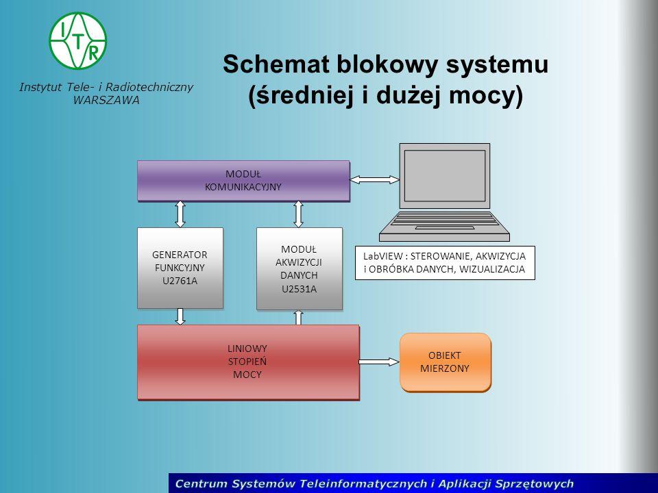 Schemat blokowy systemu (średniej i dużej mocy)