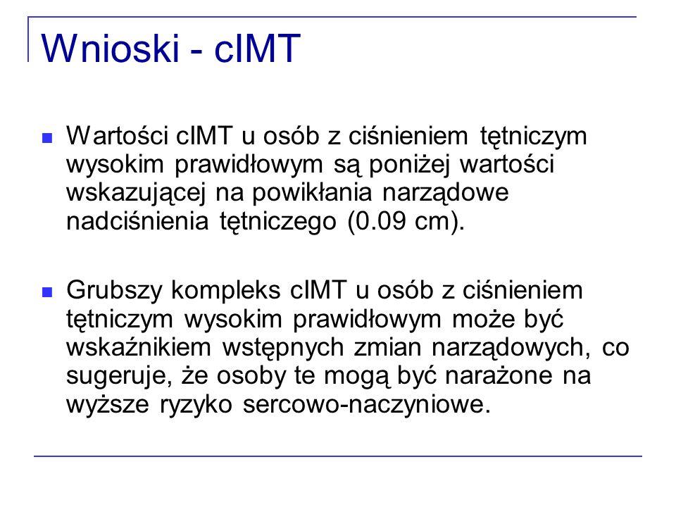 Wnioski - cIMT