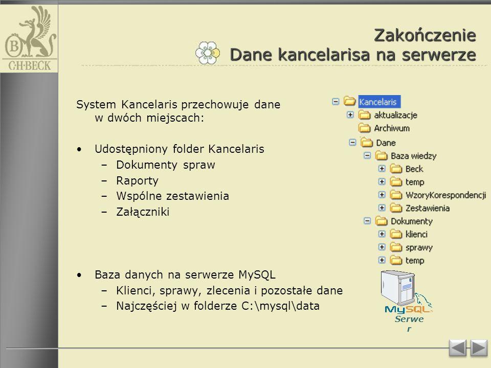 Zakończenie Dane kancelarisa na serwerze