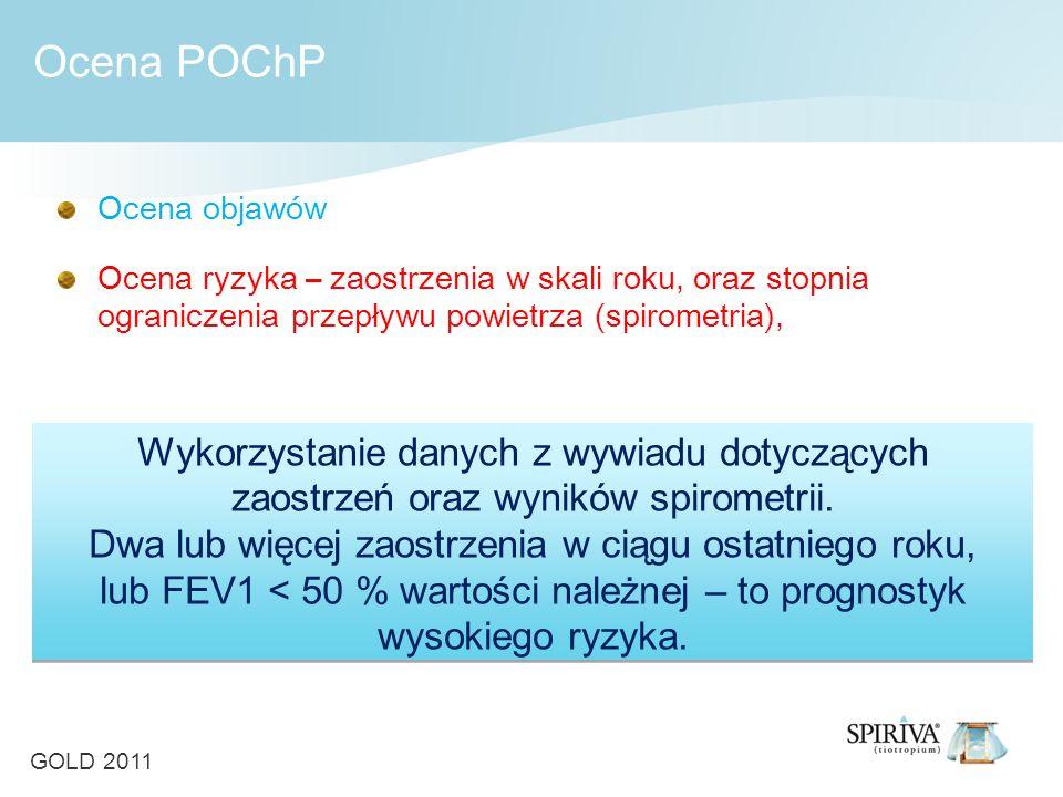 Ocena POChP Wykorzystanie danych z wywiadu dotyczących
