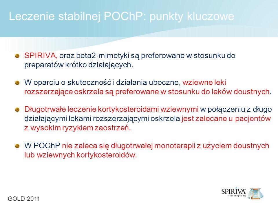 Leczenie stabilnej POChP: punkty kluczowe