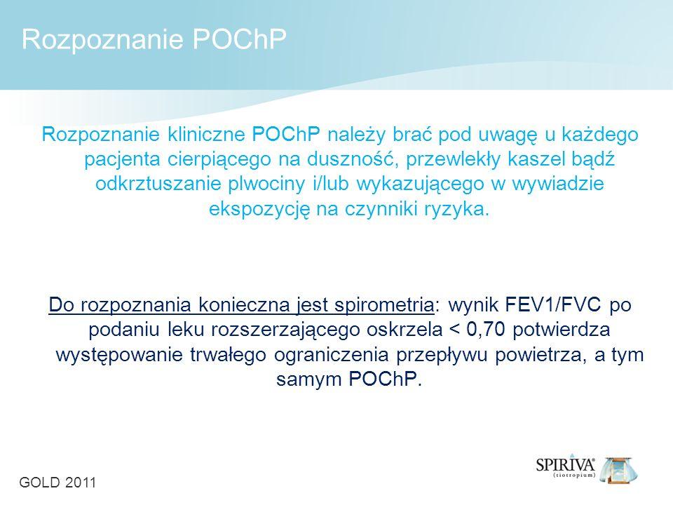 Rozpoznanie POChP