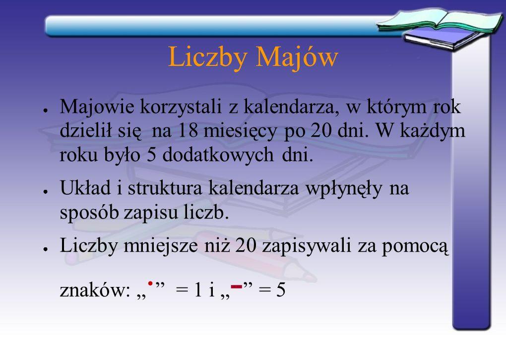 Liczby MajówMajowie korzystali z kalendarza, w którym rok dzielił się na 18 miesięcy po 20 dni. W każdym roku było 5 dodatkowych dni.