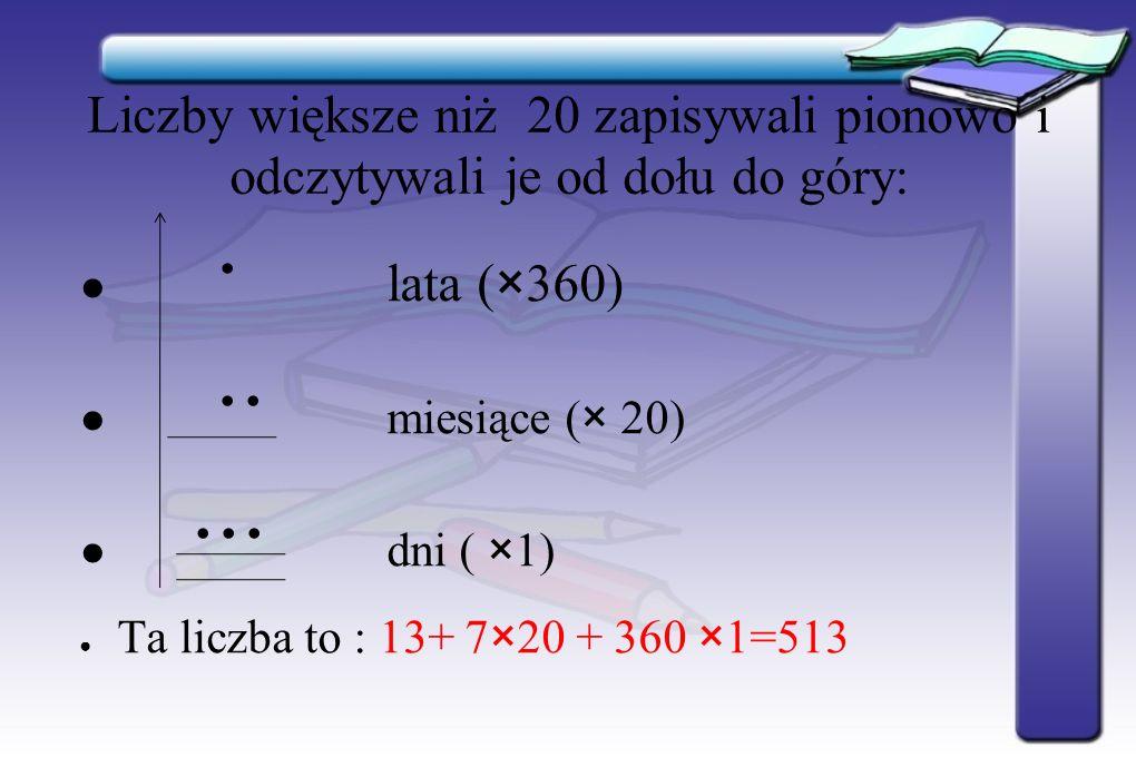 ∙ lata (×360) ∙∙ miesiące (× 20) ∙∙∙ dni ( ×1)
