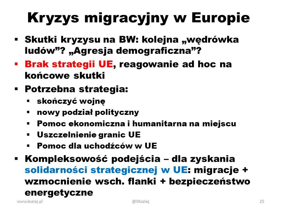 Kryzys migracyjny w Europie