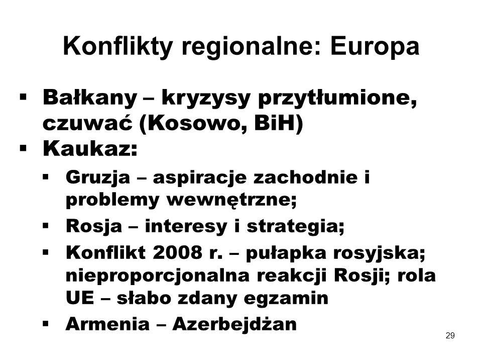 Konflikty regionalne: Europa