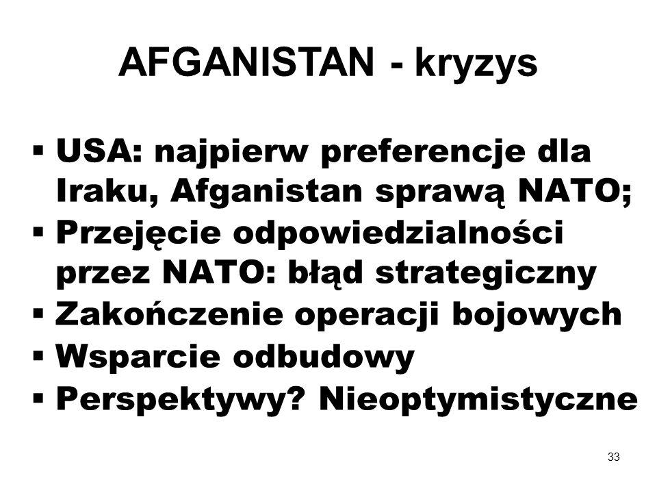 AFGANISTAN - kryzys USA: najpierw preferencje dla Iraku, Afganistan sprawą NATO; Przejęcie odpowiedzialności przez NATO: błąd strategiczny.