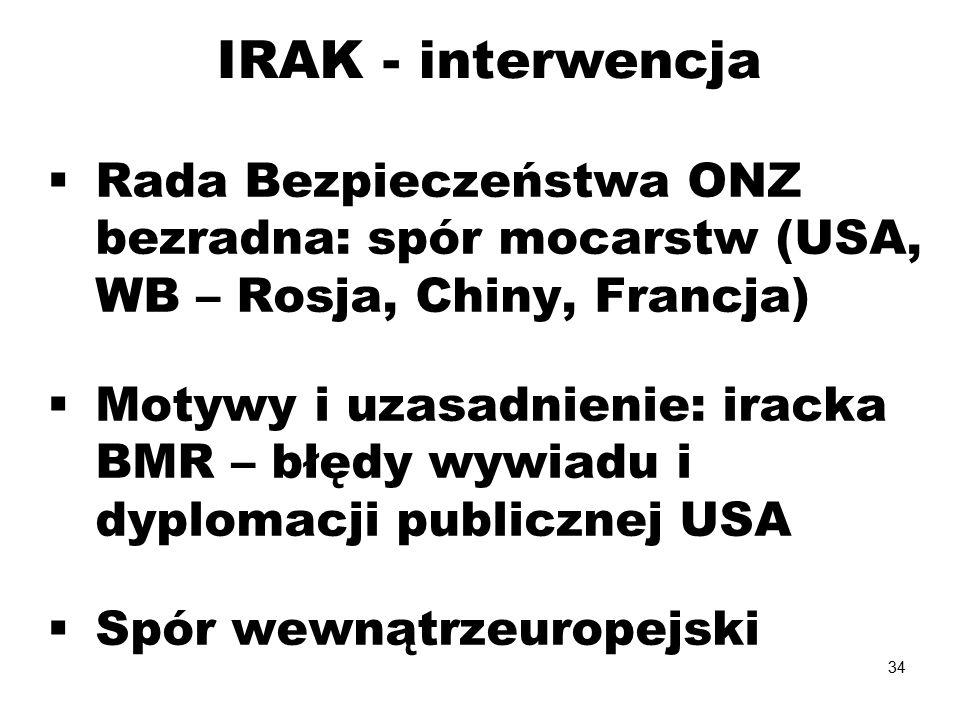 IRAK - interwencja Rada Bezpieczeństwa ONZ bezradna: spór mocarstw (USA, WB – Rosja, Chiny, Francja)