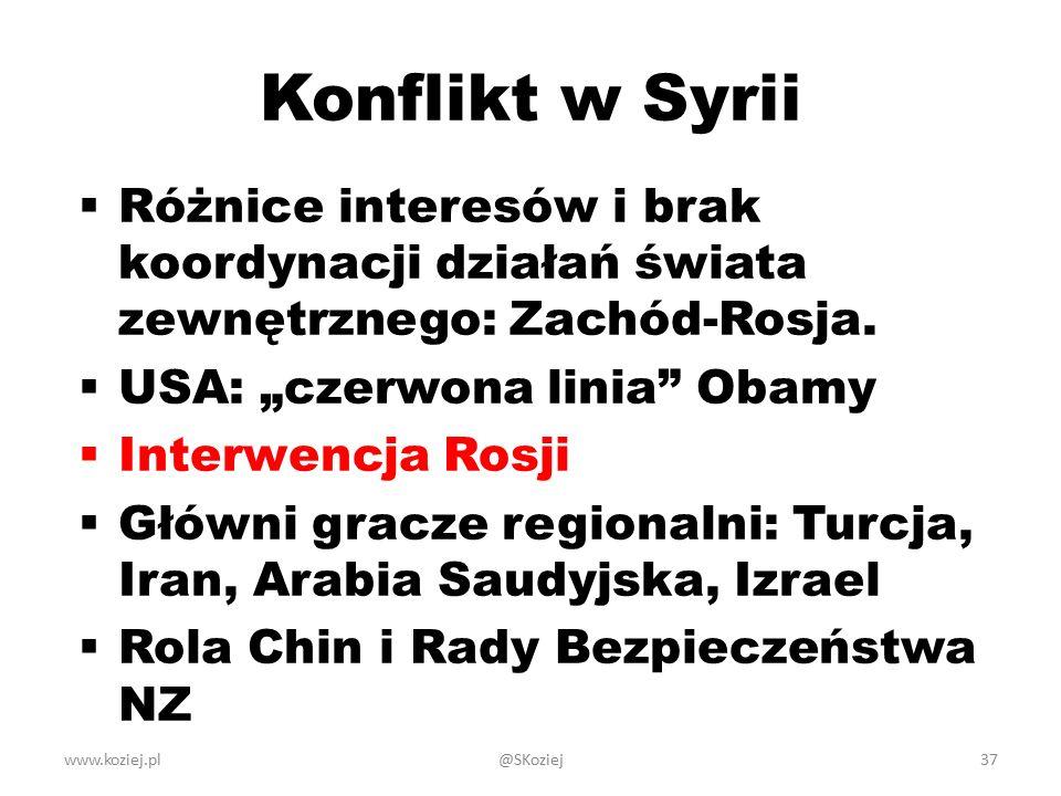 """Konflikt w Syrii Różnice interesów i brak koordynacji działań świata zewnętrznego: Zachód-Rosja. USA: """"czerwona linia Obamy."""
