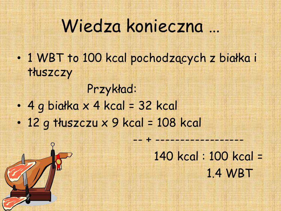 Wiedza konieczna … 1 WBT to 100 kcal pochodzących z białka i tłuszczy