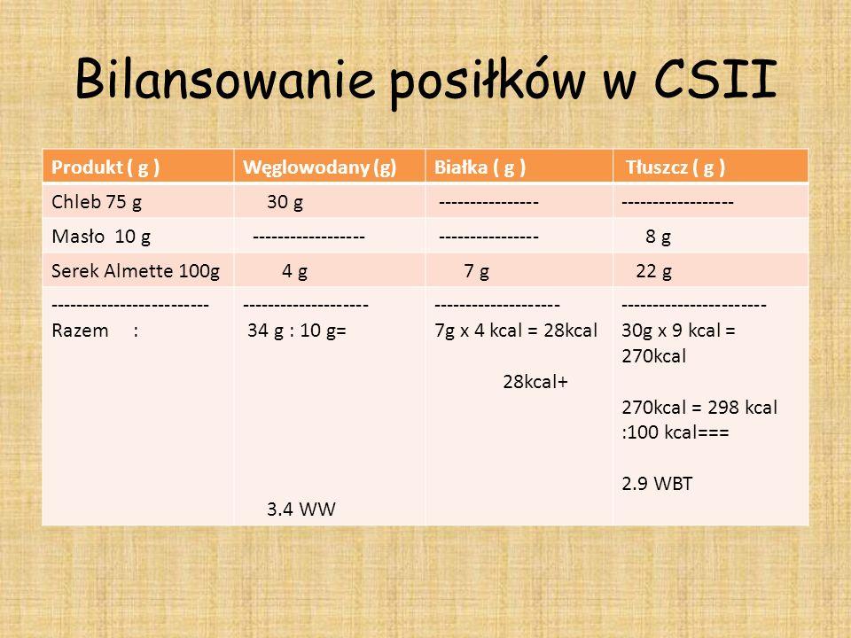 Bilansowanie posiłków w CSII