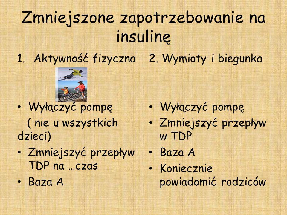 Zmniejszone zapotrzebowanie na insulinę