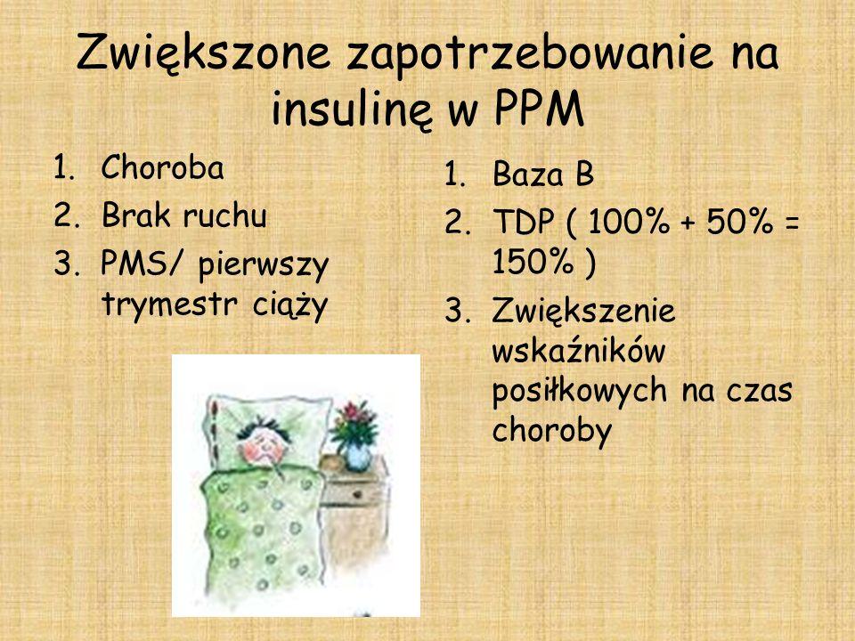 Zwiększone zapotrzebowanie na insulinę w PPM