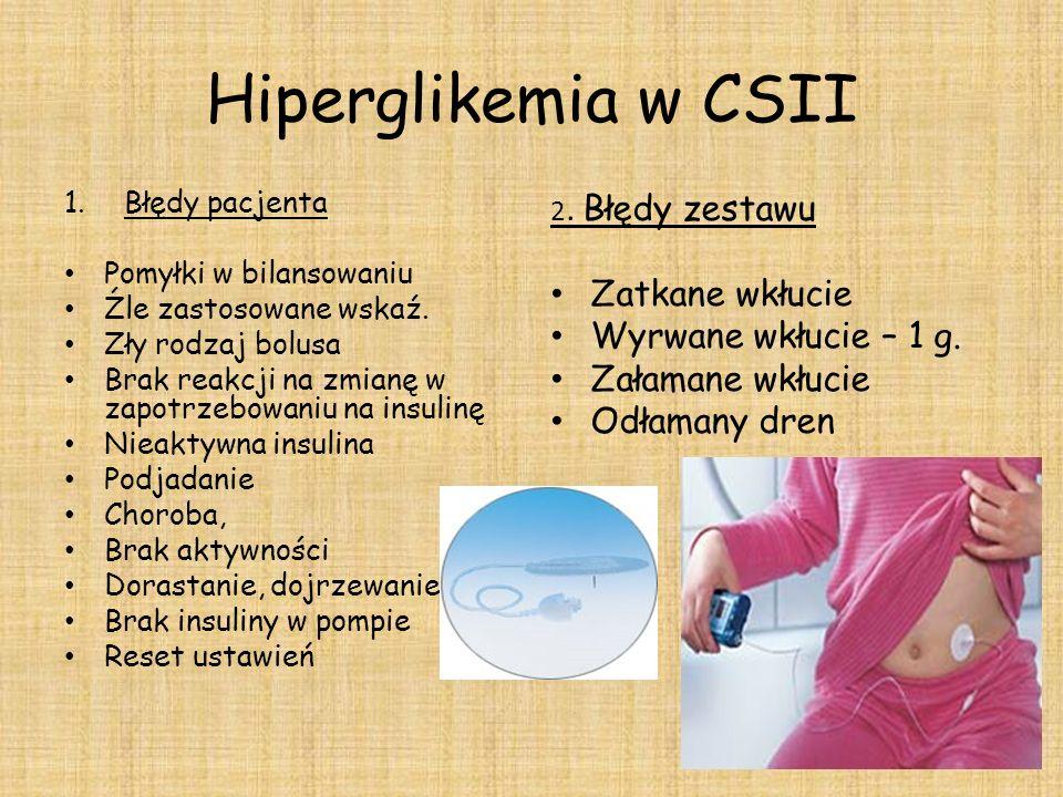 Hiperglikemia w CSII Zatkane wkłucie Wyrwane wkłucie – 1 g.